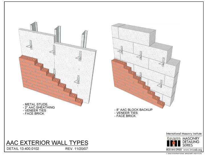 13 400 0102 Aac Exterior Wall Types International