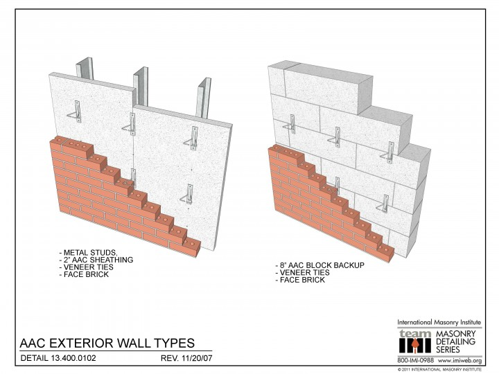 Aac Exterior Wall Types International Masonry Institute