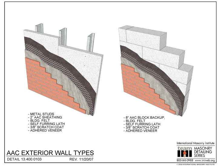 Exterior Masonry Wall Details : Aac exterior wall types international