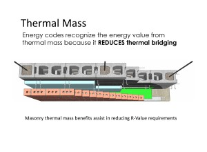 thermal mass thermal bridging[3]