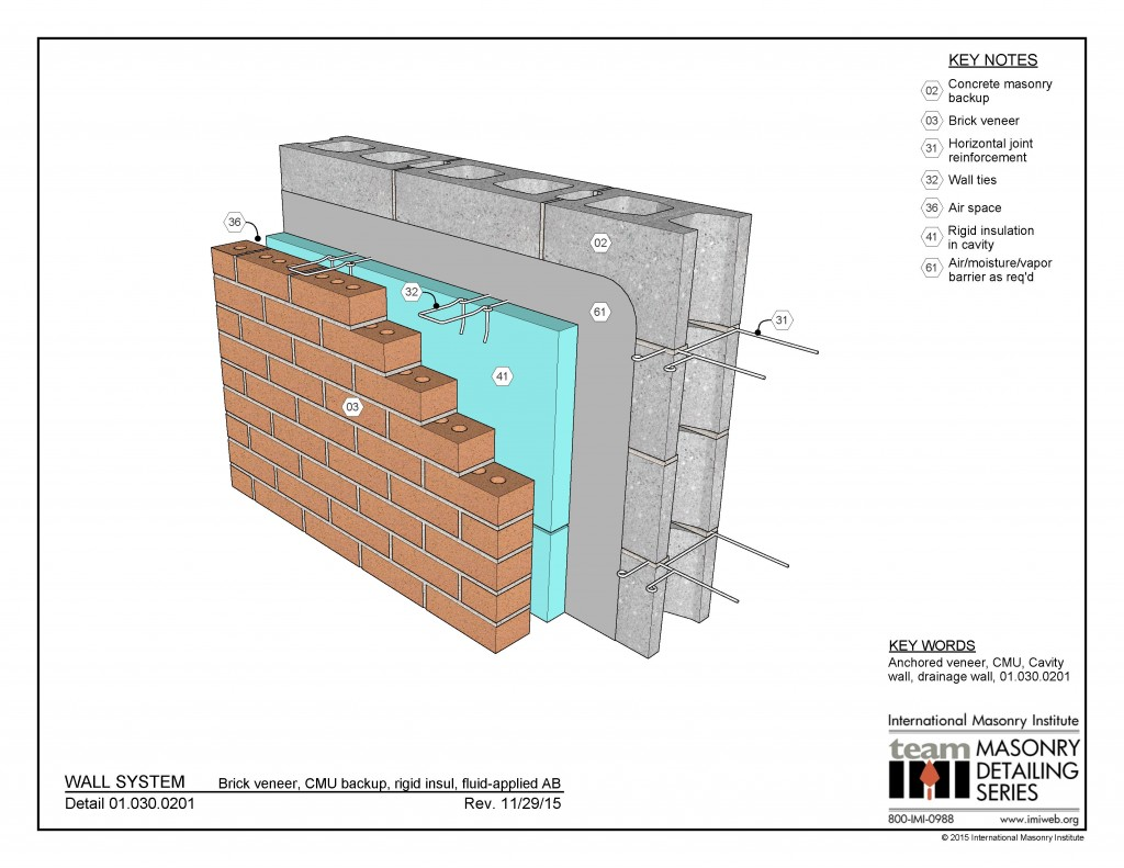 01 030 0201 Wall System Brick Veneer Cmu Backup Rigid