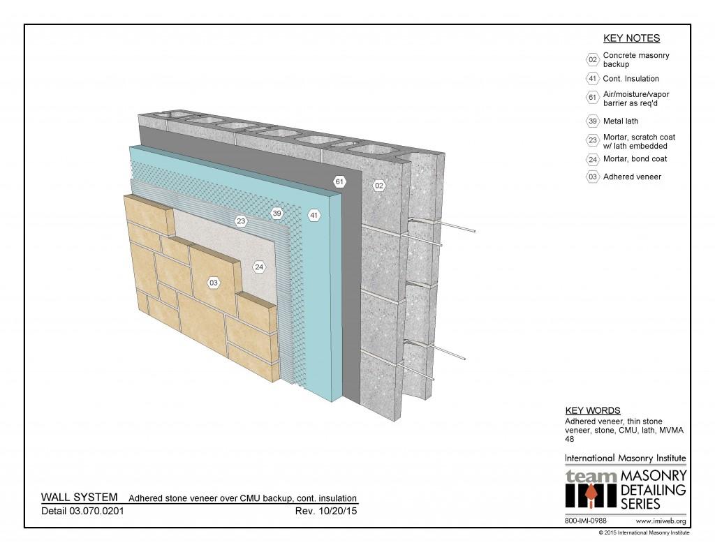 03 070 0201 Wall System Adhered Stone Veneer Over Cmu