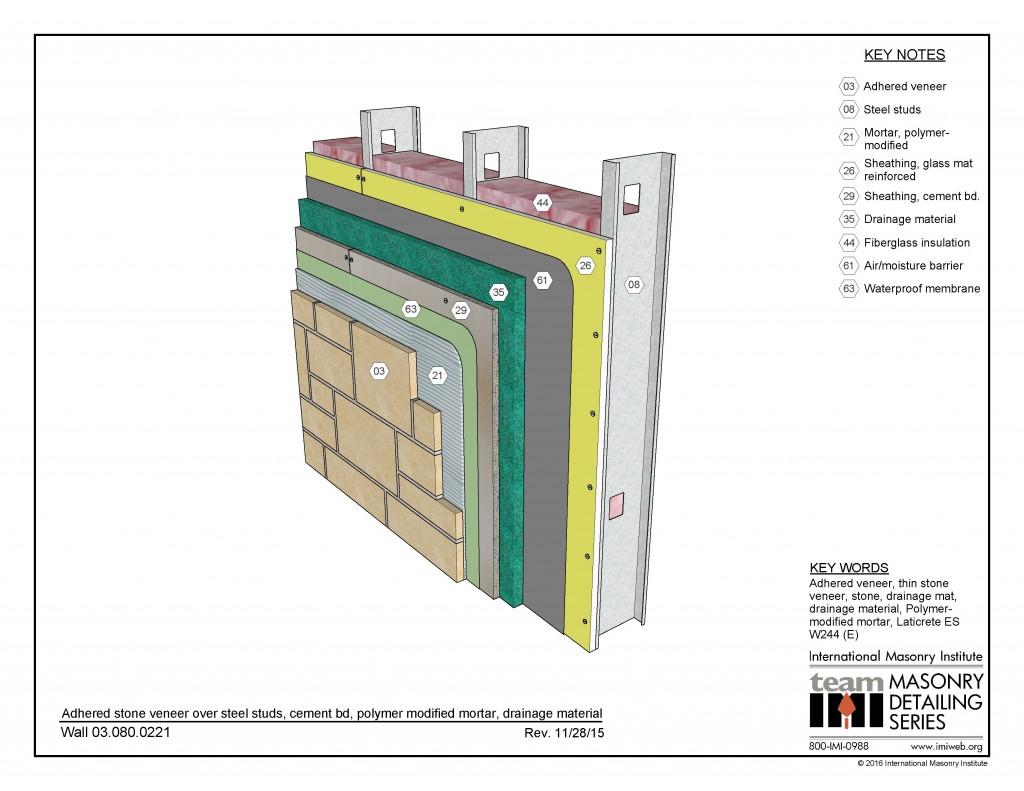 03 080 0221 Wall System Adhered Stone Veneer Over Steel