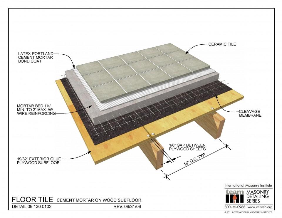 tile layer Archives  International Masonry Institute