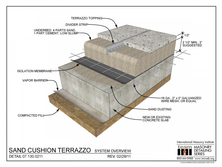 07.130.0211 Sand cushion terrazzo - System overview